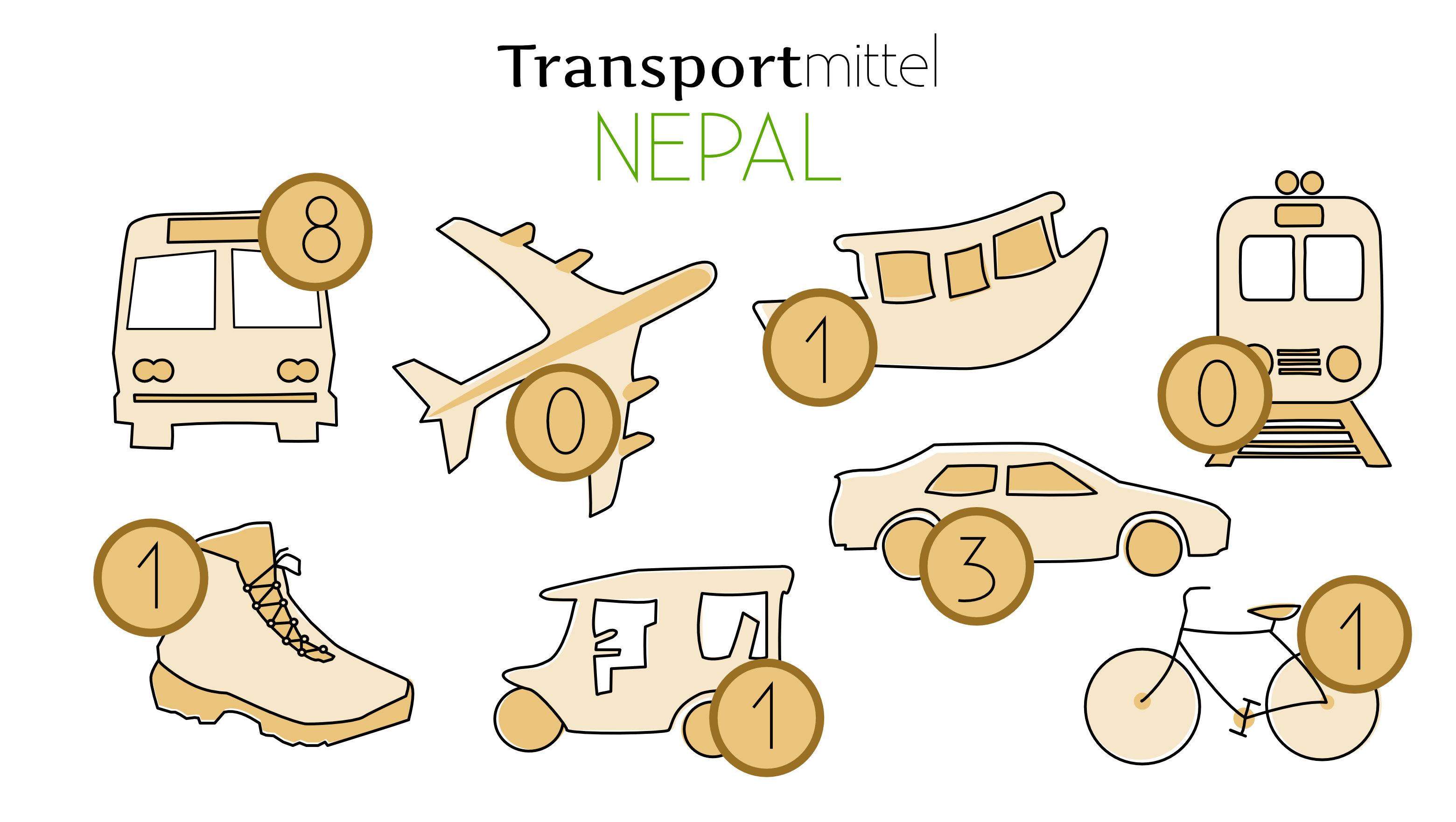 Nepal Reisetipps Transportmittel