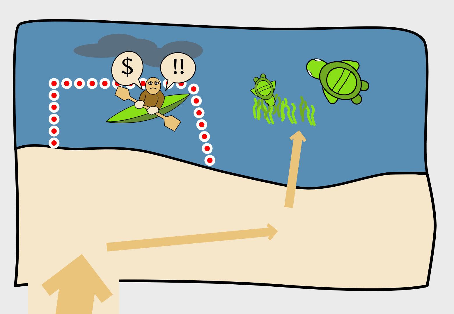 Mexiko Akumal Grafik zum Strand