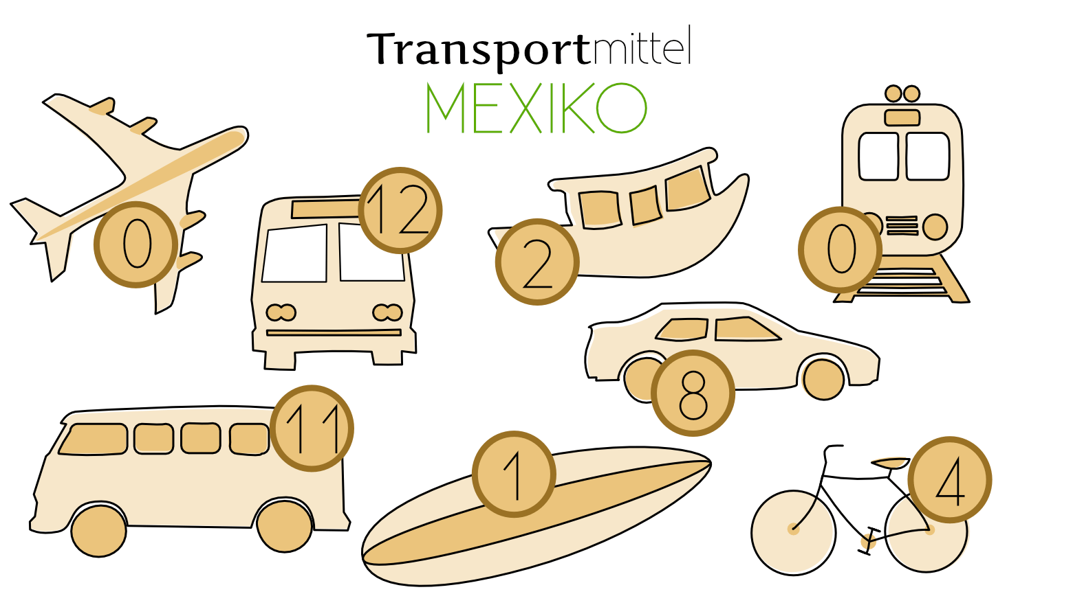 Mexiko Reisetipps Transport Grafik