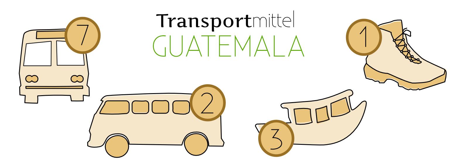Guatemala Reisetipps Transport Grafik
