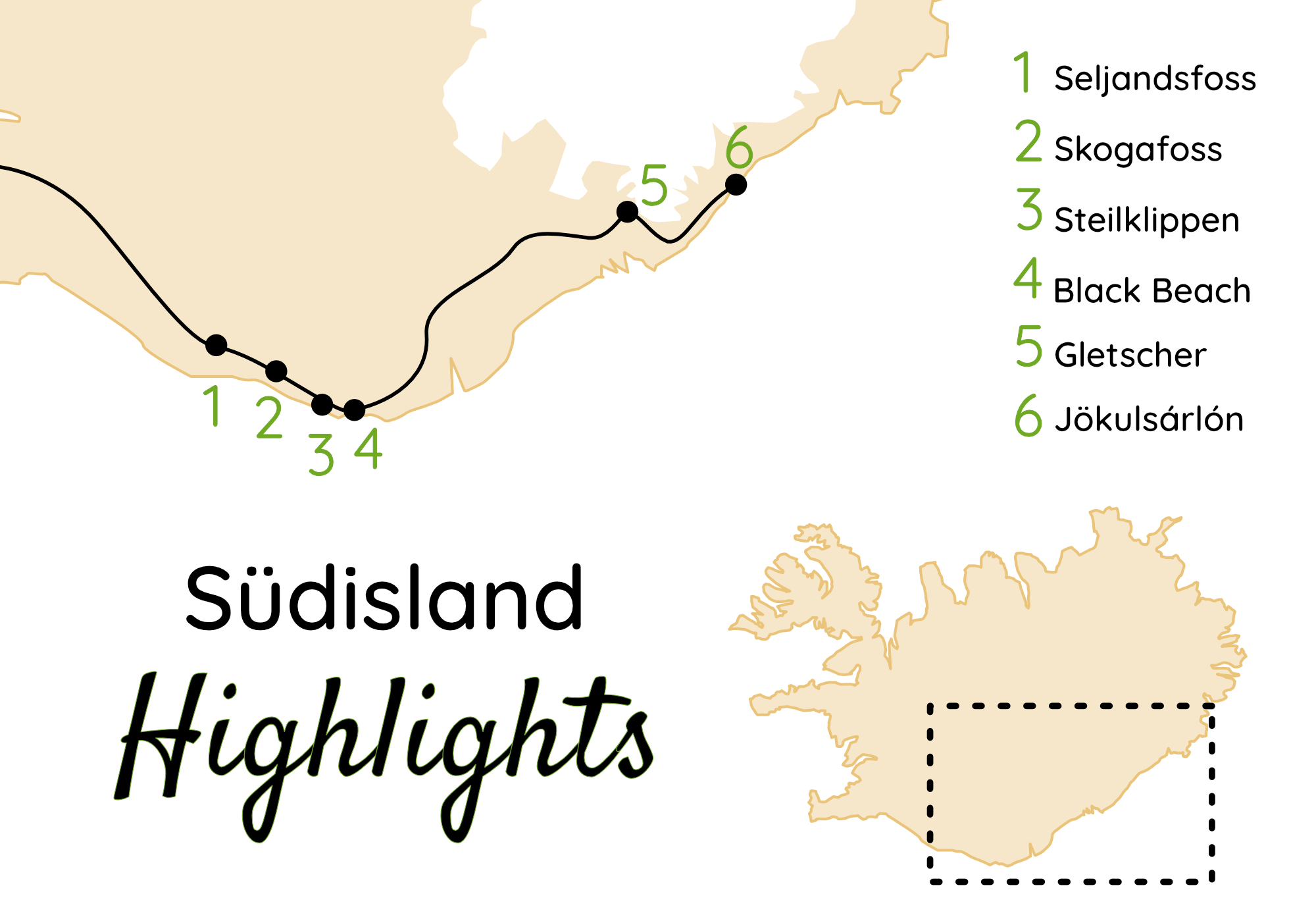Island Süden Highlights