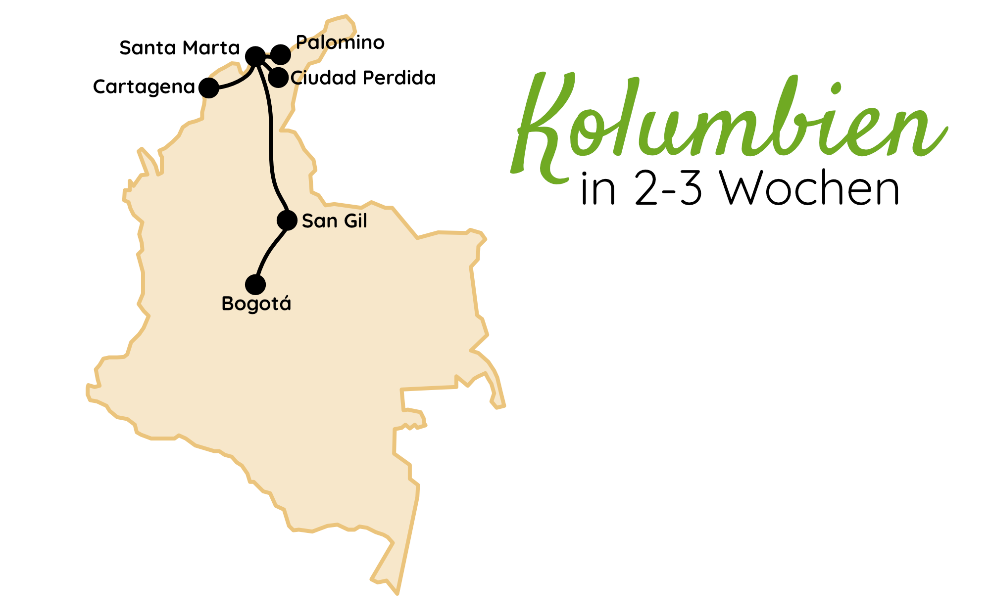 Kolumbien Route